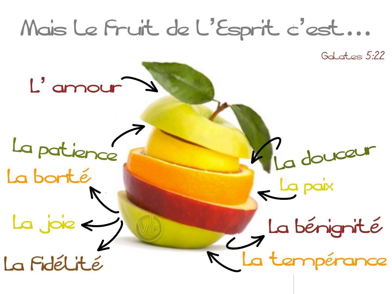 Fabuleux Le fruit de l'Esprit | 1001 versets PA76